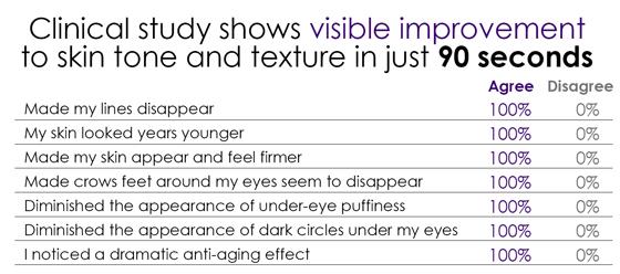 Line Eraser Wrinkle Reducer