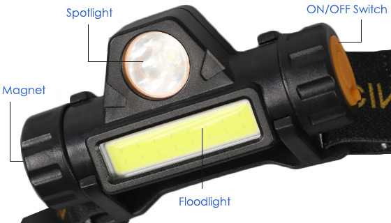 Farpoint Rechargeable Dual-Beam Headlamps 2pk
