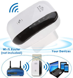 Plug-in Wifi Booster: Extend Your Wireless Internet Range